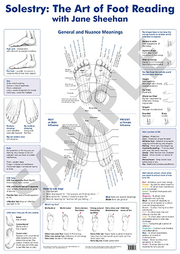 Art of Foot Reading Poster
